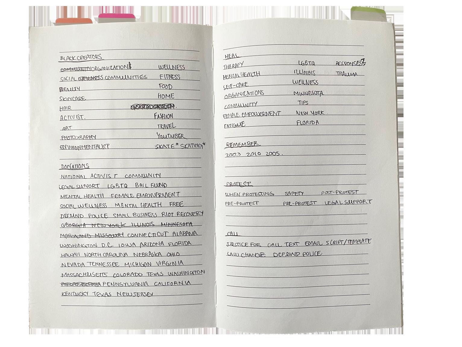 Sketches in journal categorizing social media post topics