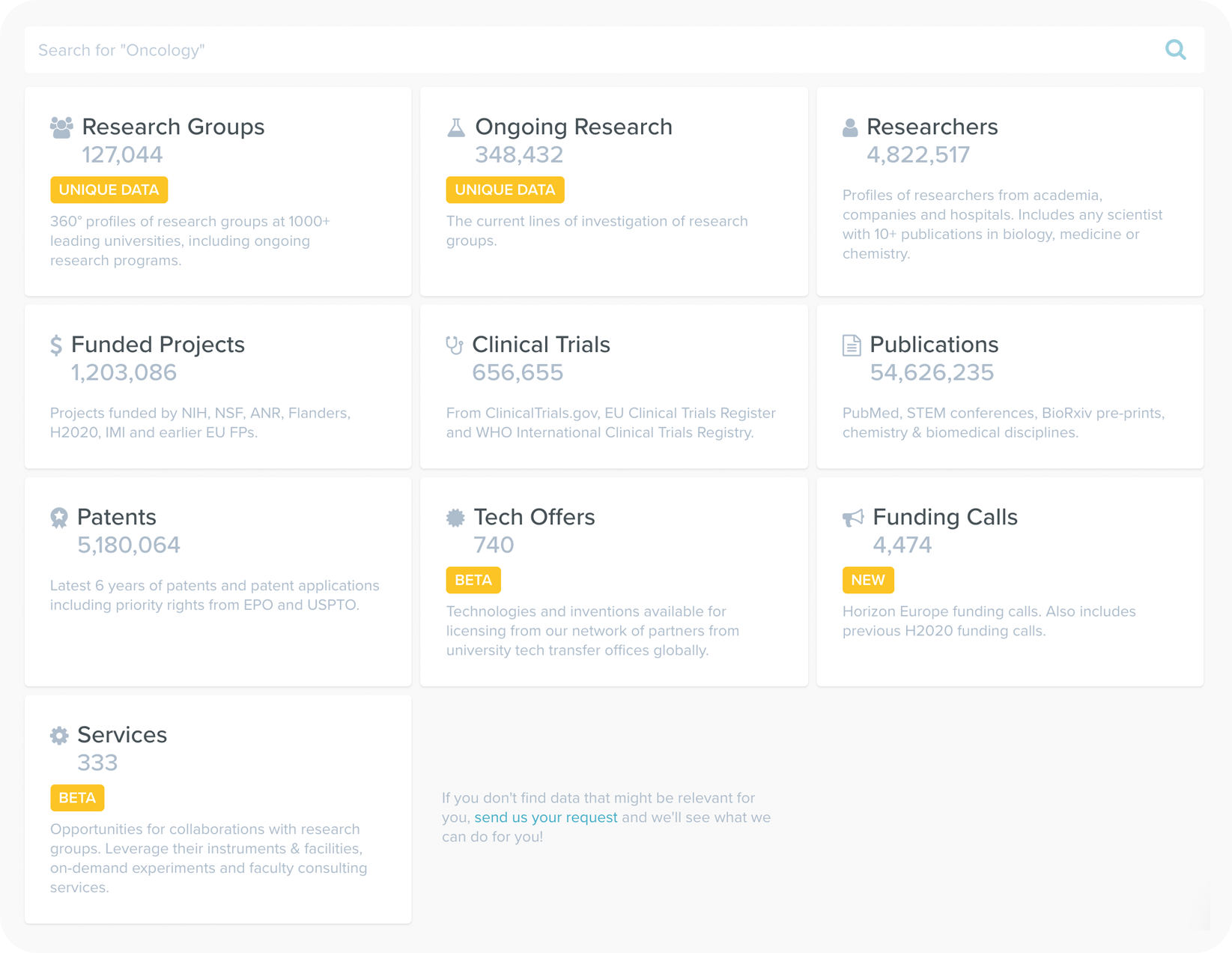 All Research In One Place on AcademicLabs