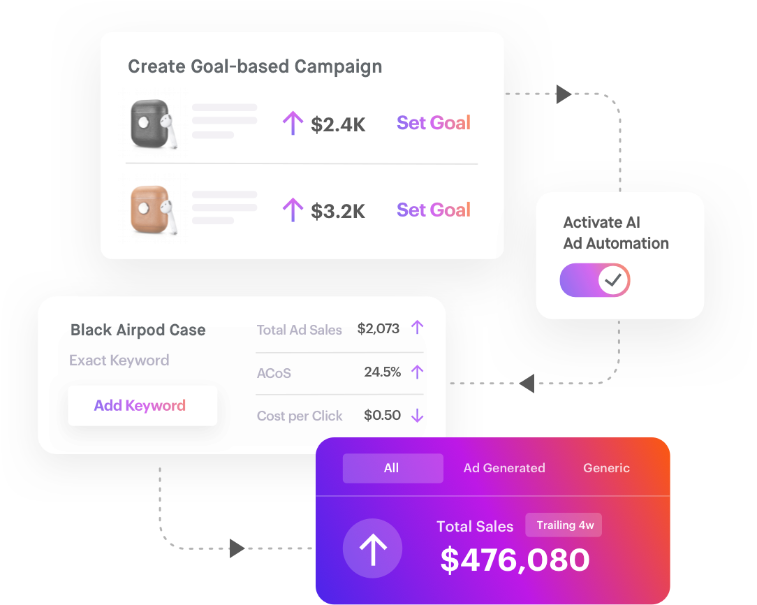 A screenshot of the tekiametrics platform