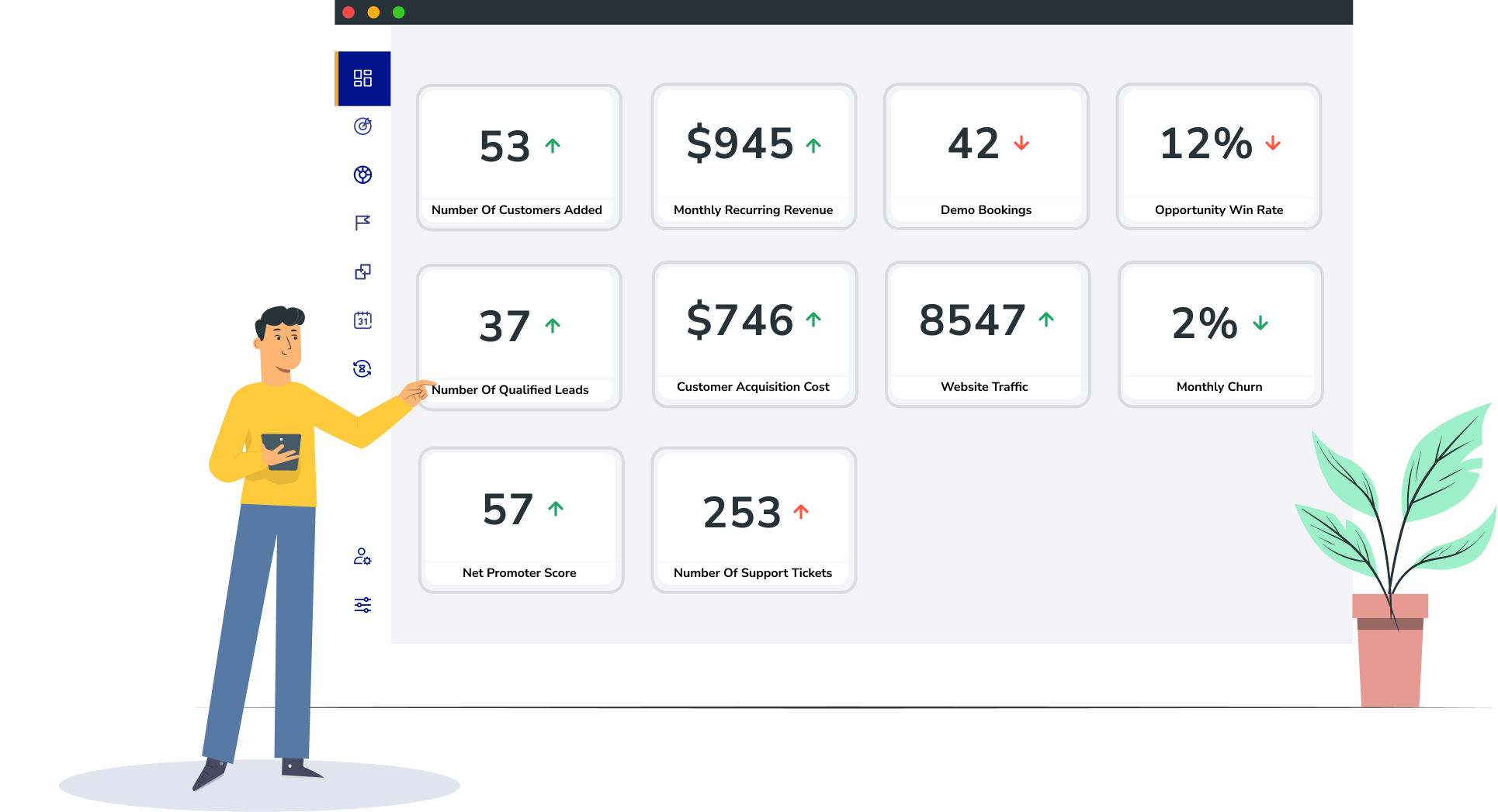 Basic KPIs to measure in dashboard