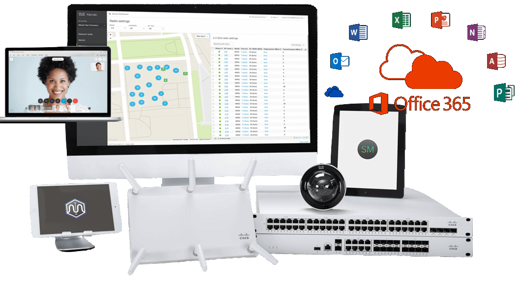 ITaaS, NaaS, IT, billig IT, O365