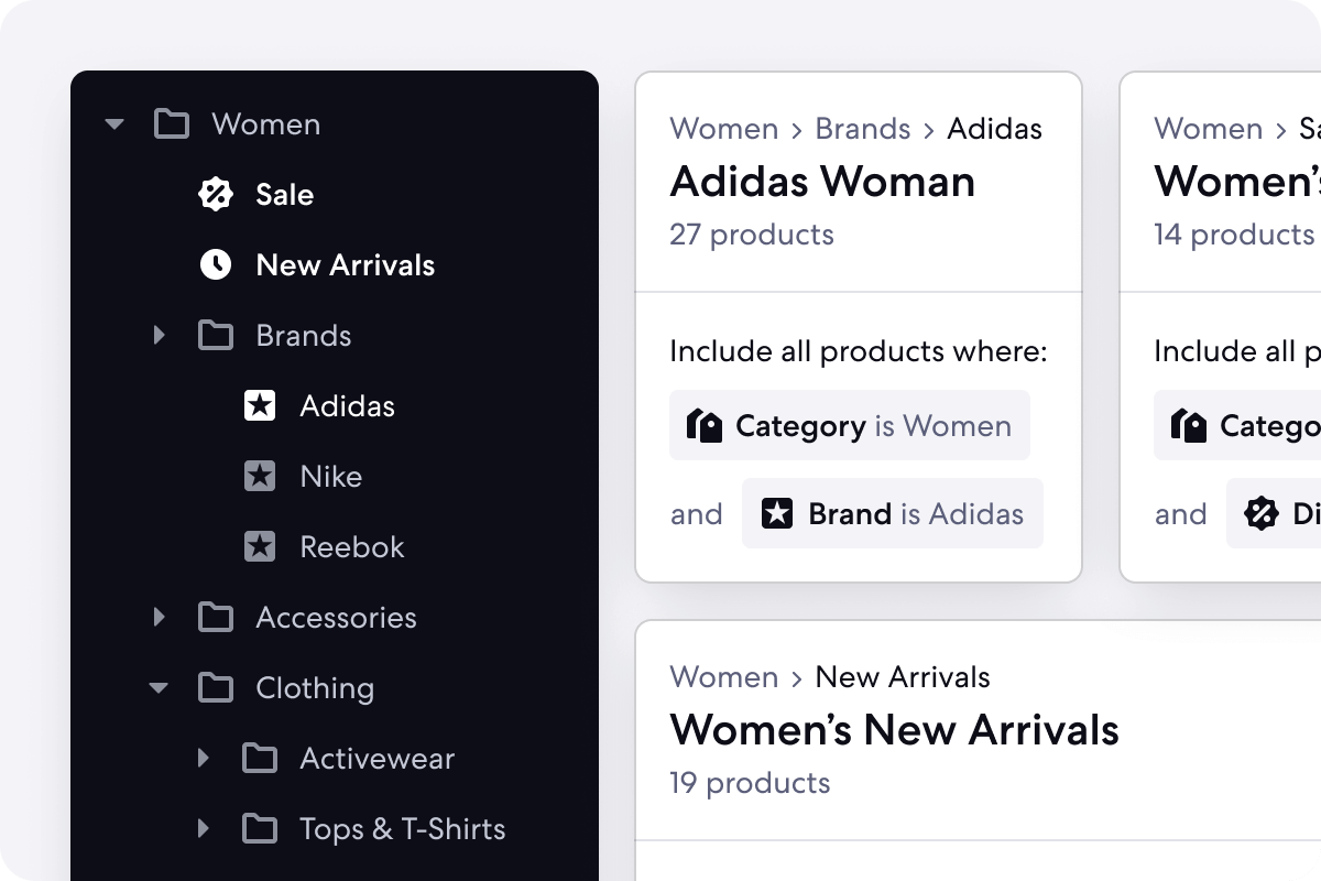 Graphic of Automated Categories for Apparel Stores