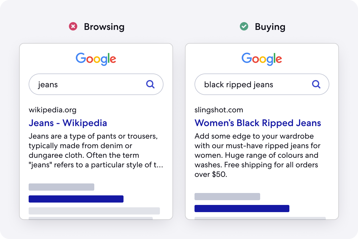 Graphic of Long Tail Categories Conversions Benefit