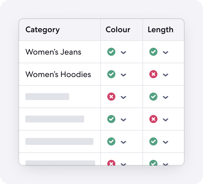 Graphic of Long Tail Categories Attributes Feature