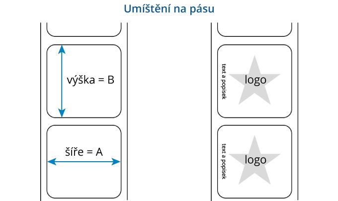 Schéma navíjeni etiket na kotouči