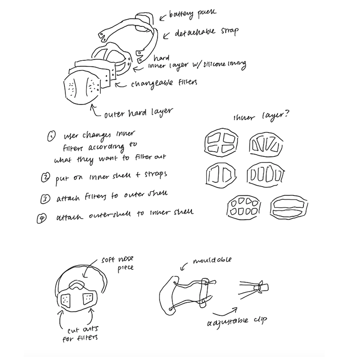 Sketches of possible ways the mask can be assembled and customized, including various layers, detachable straps, and a soft nose piece.
