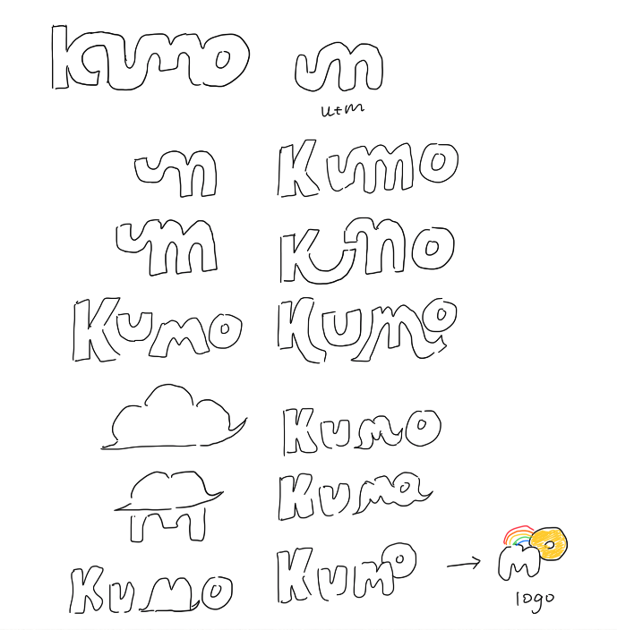 """Various sketches of possible Kumo logos using the full word """"Kumo"""". Some sketches show the m being shaped as a cloud."""