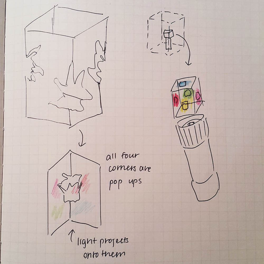 Sketches of a tall lamp made out of a cardstock tube, where snowflake-like shapes are cut out of the sides and overlaid with coloured tissue paper. The sketch shows the example of a flashlight as the light source illuminating the lamp from inside the paper tube.