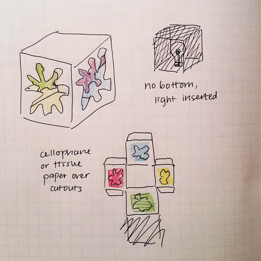 Sketches of paper lamps made of a paper cube with holes cut out of each side. The holes are overlaid with coloured tissue paper and the light source is placed inside.