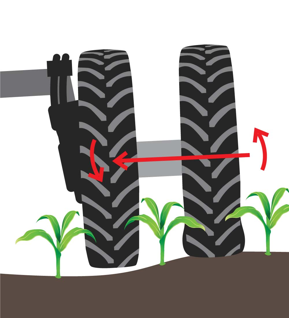 Driving over uneven terrain with sprayer duals can put more stress on your sprayer.