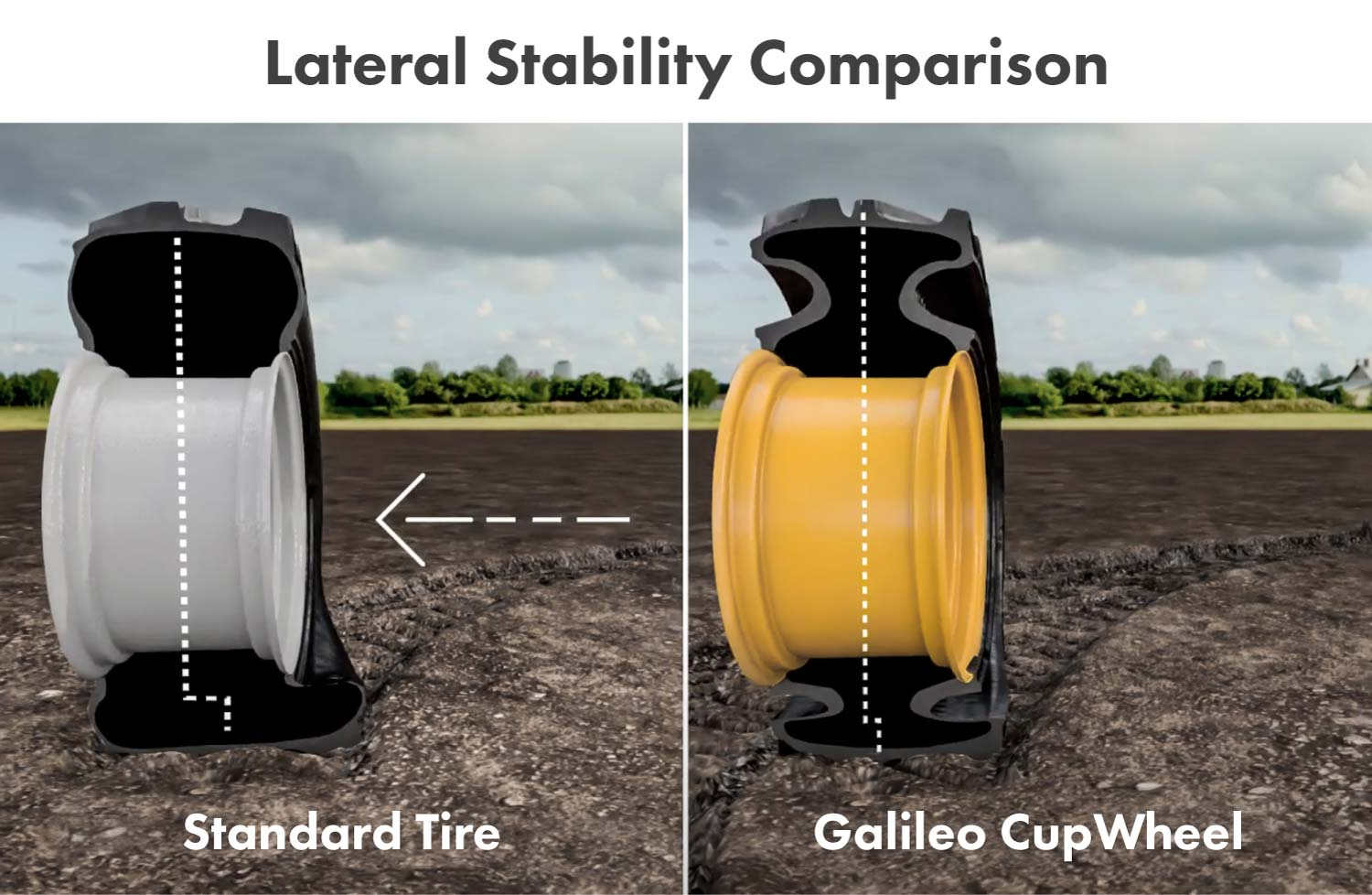 The Galileo CupWheel provides better lateral stability over standard radial tires for improved handling and stability on slopes.