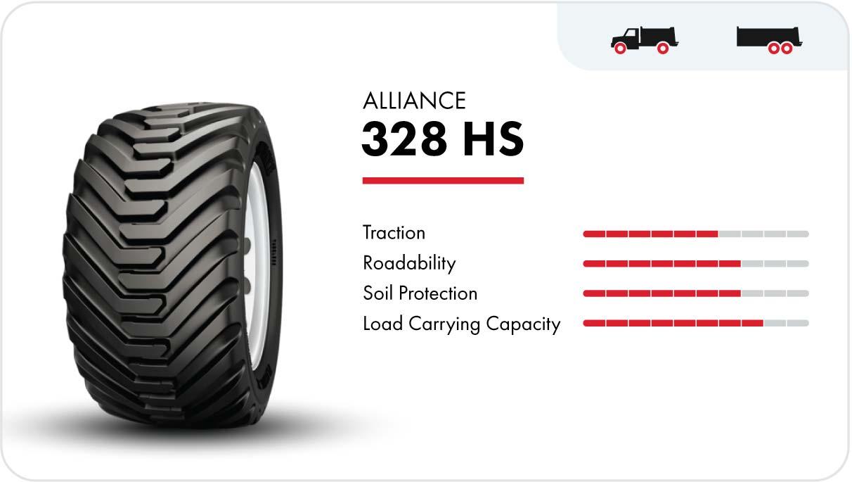 Alliance 328 HS high-speed flotation tire