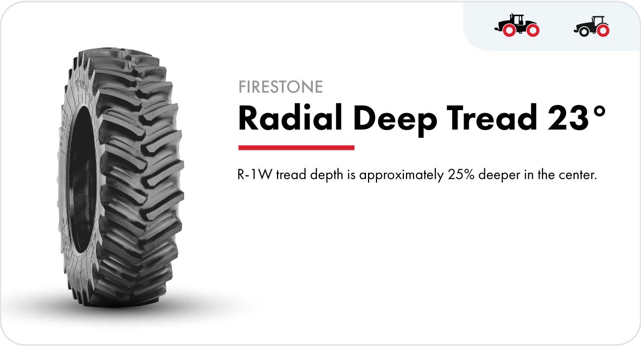 The Firestone Radial Deep Tread 23° rear tractor tires features a R-1W tread depth that is approximately 25% deeper in the center than the R-1 tread design.