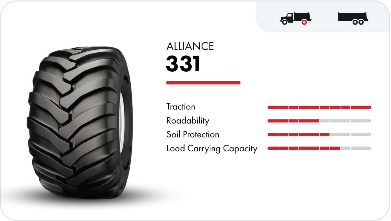 Alliance 331 traction flotation tire