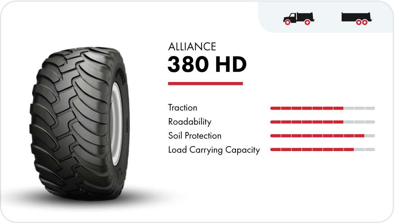Alliance 380 HD heavy duty flotation tire