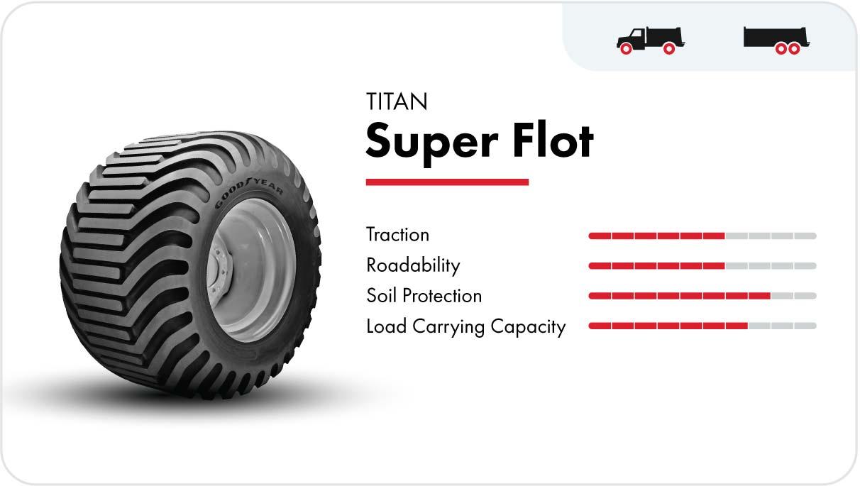 Titan Super Flot flotation tire