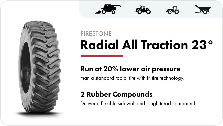 Firestone Radial All Traction 23° grain cart tire