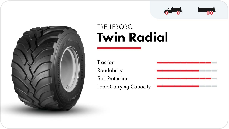 Trellleborg Twin Radial high-speed flotation tire