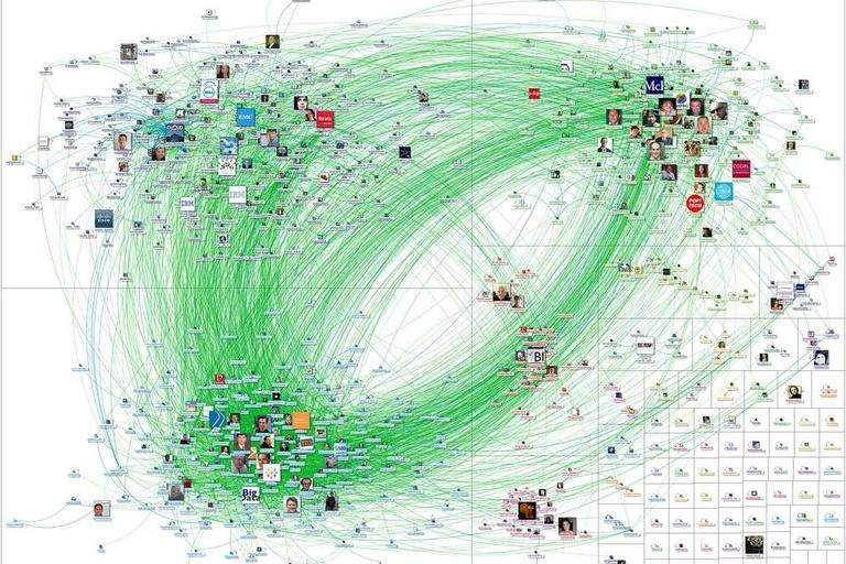 O poder dos supercomputadores na visualização de dados