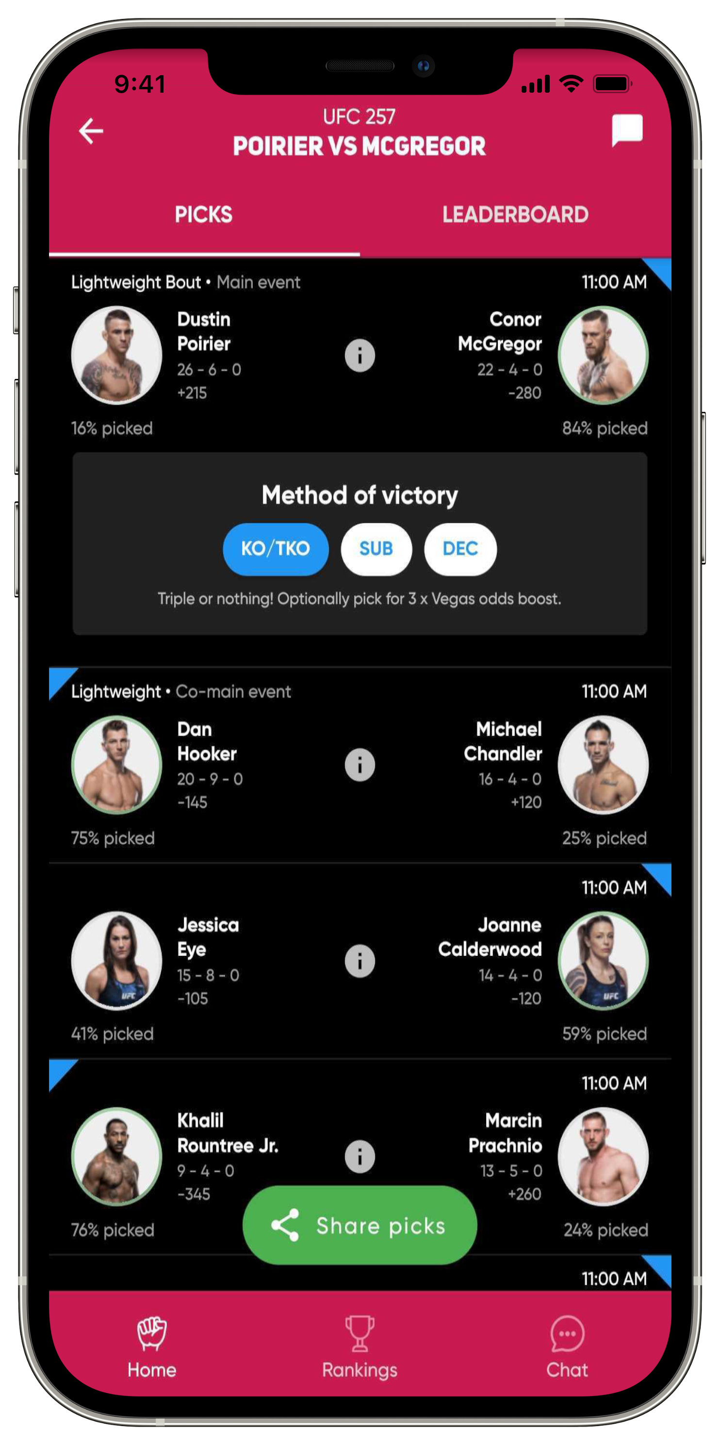 Fantasy MMA fight picks, compete against friends and Vegas by making the best UFC picks