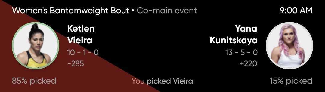 Adam Martin picks Ketlen Vieira to win by Decision over Yana Kunitskaya at UFC Vegas 19