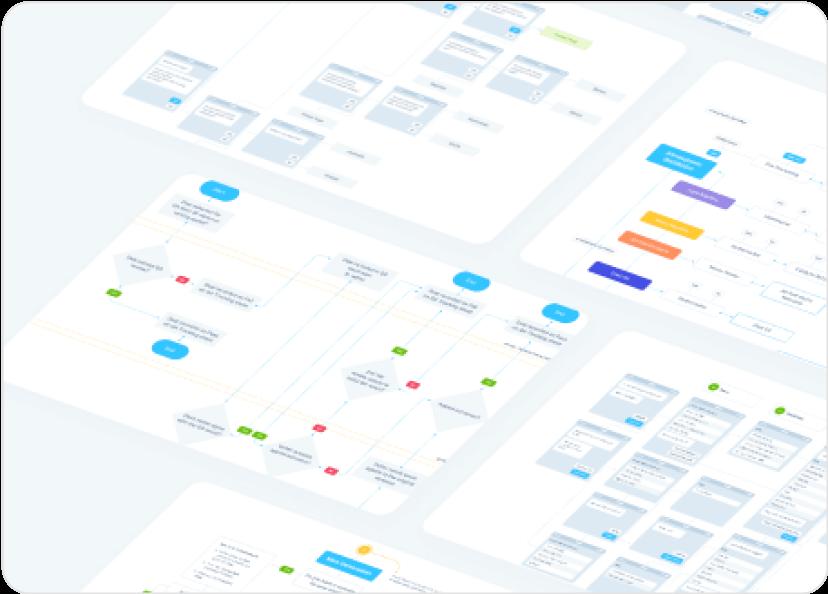 Userflow flow user interface kit examples.