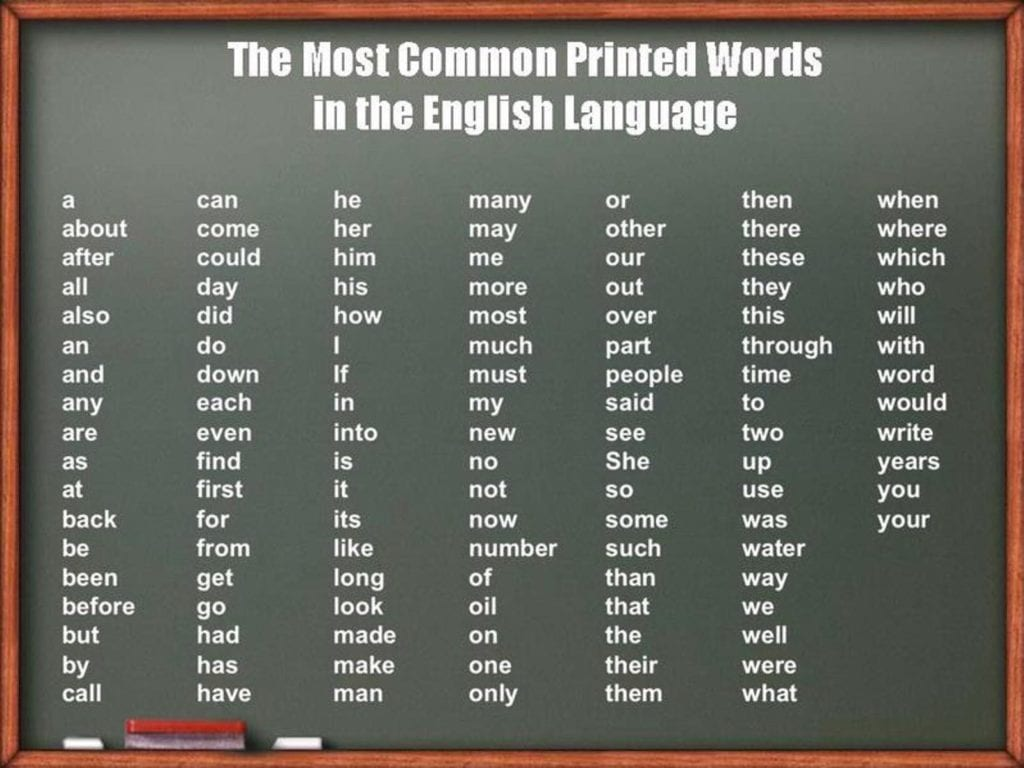 most-common-english-words