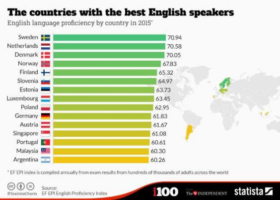 english-speakers