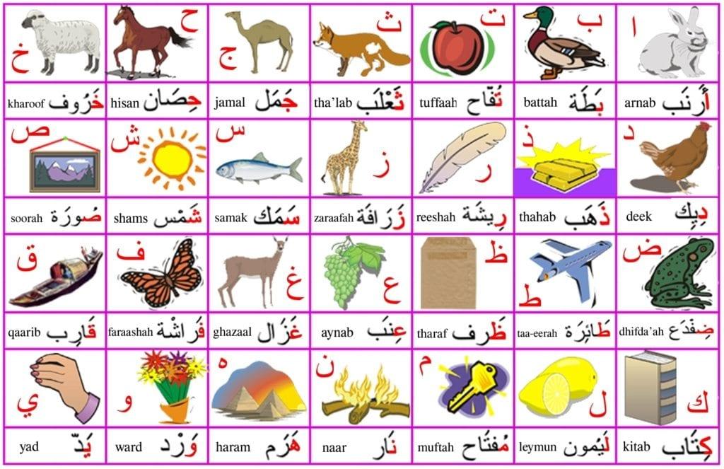 alphabet in arabic