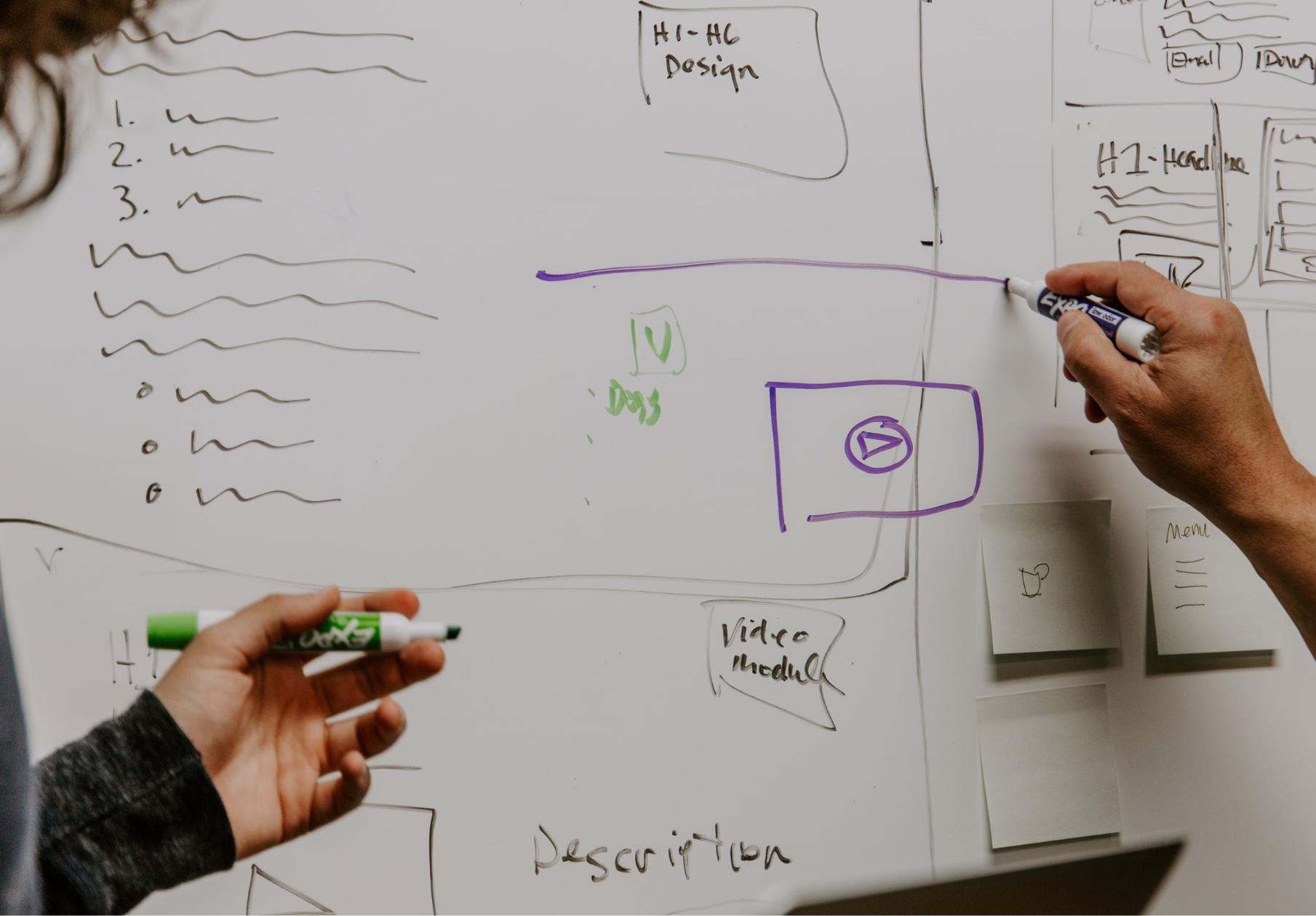 Outsourcing von Digitalen Projekten – So klappt es! | itPortal24