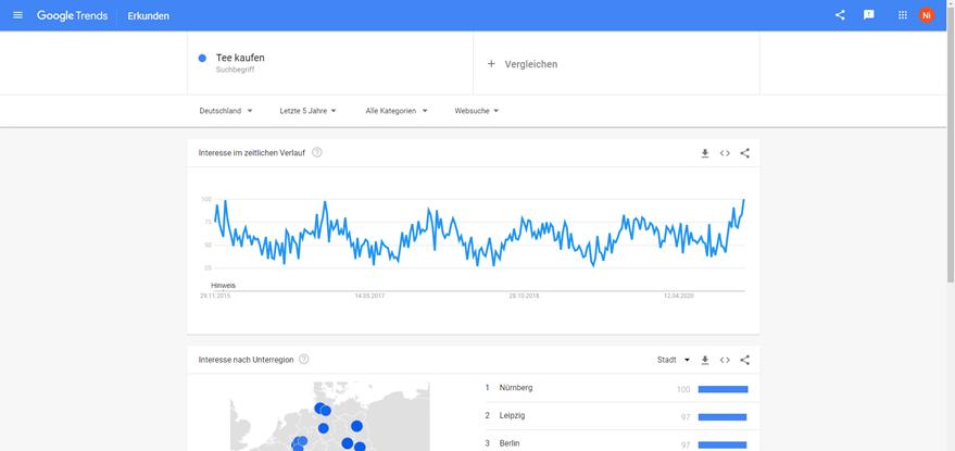 Keyword Recherche auf Google Trends