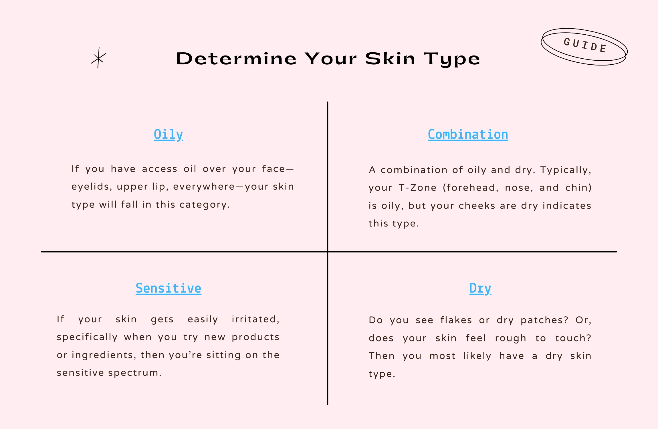 Skin Type Infographic