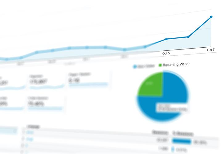 wykres Google Analytcs