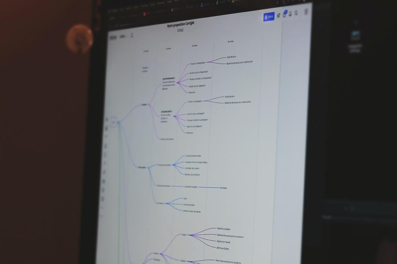 prototyp - układ zakładek