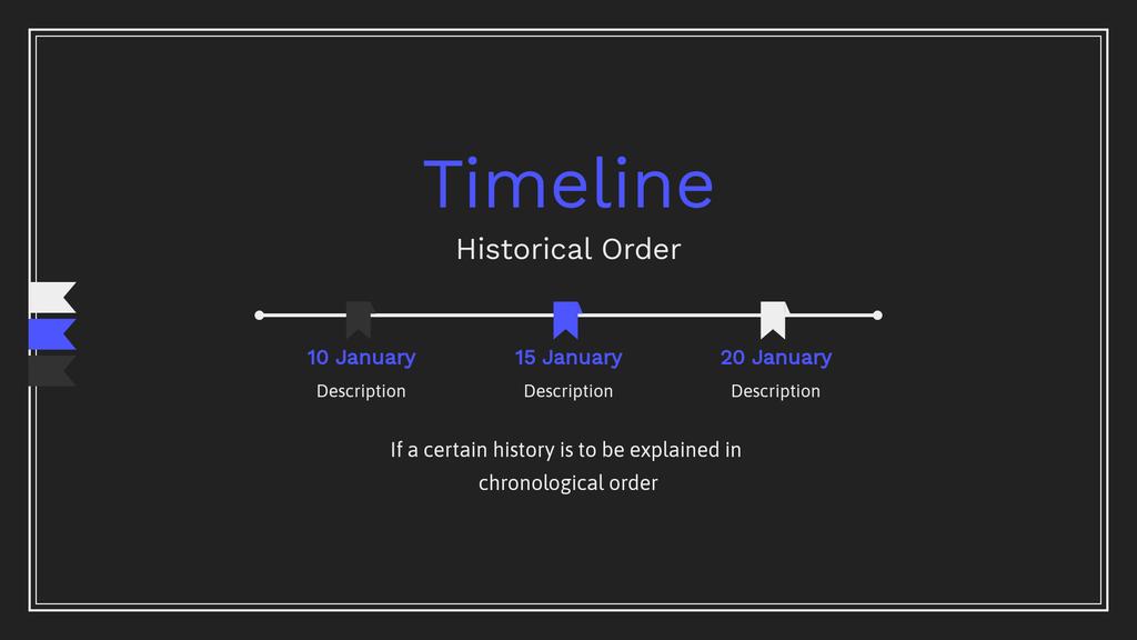 Homework Presentation A Timeline Slide