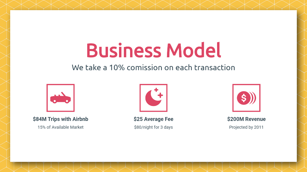 Airbnb Pitch Deck Business Model Slide