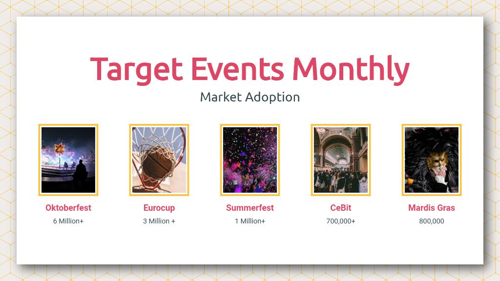Airbnb Pitch Deck Market Adoption Slide