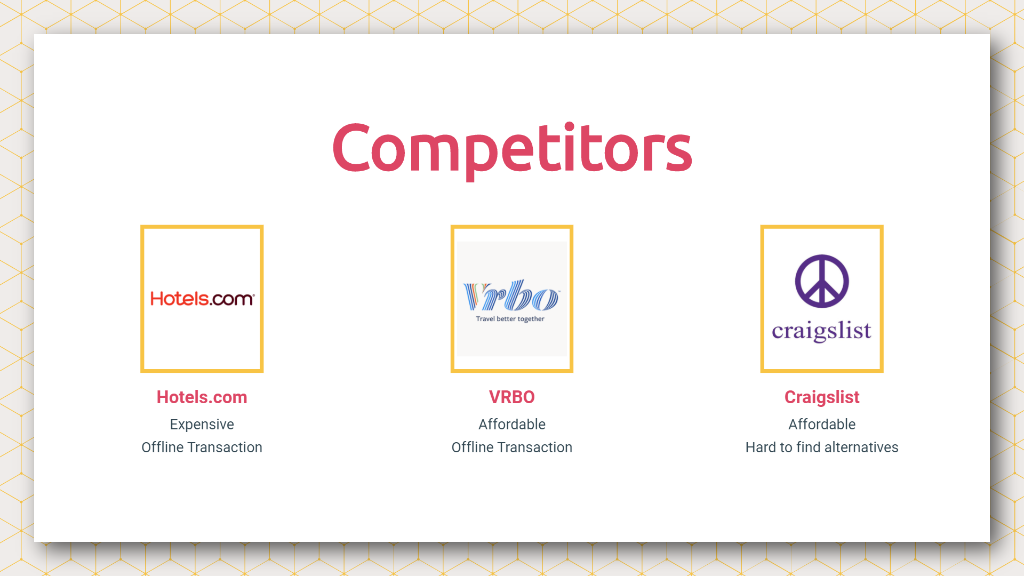 Airbnb Pitch Deck Competitors