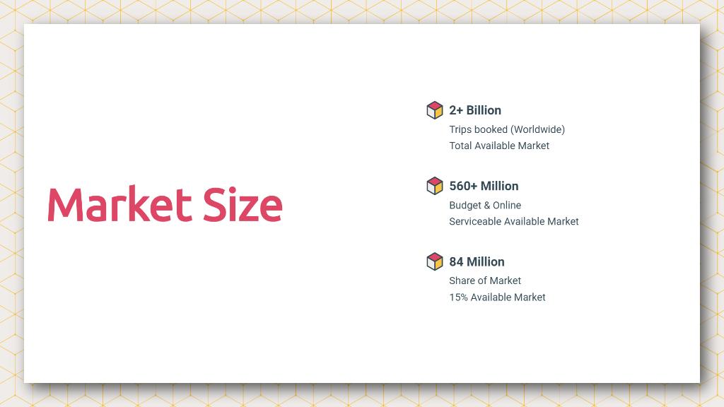 Airbnb Pitch Deck Market Size Slide