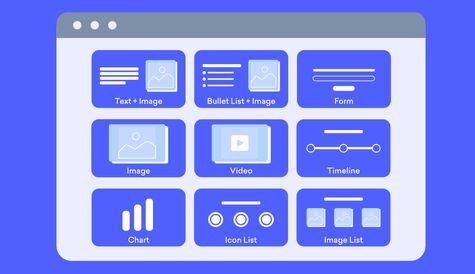Pre-prepared slide layouts in Decktopus