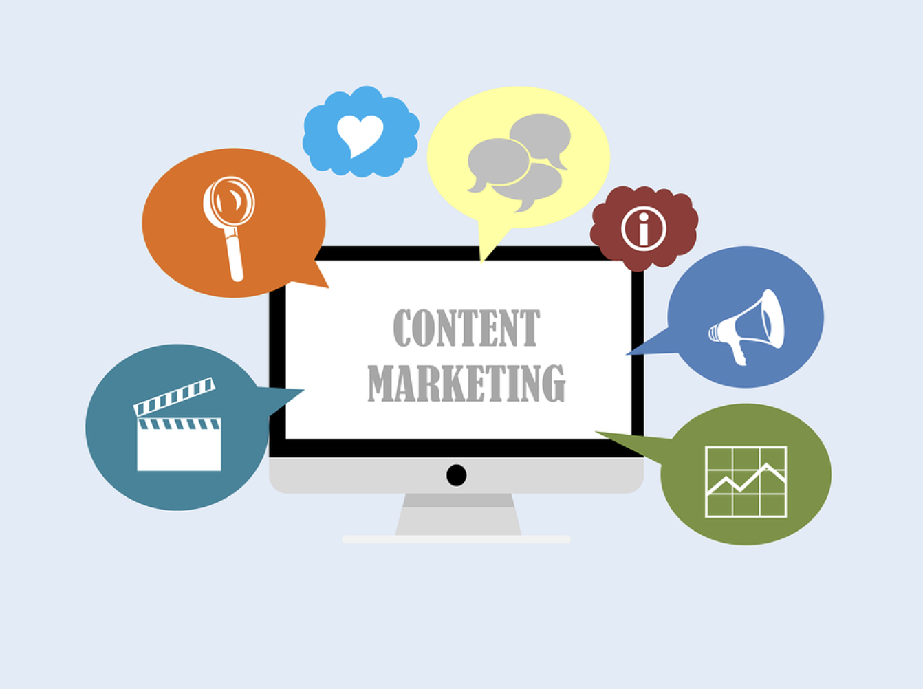 Content marketing resources and tools you should know in 2021 prepared by Ghayoor Zafar