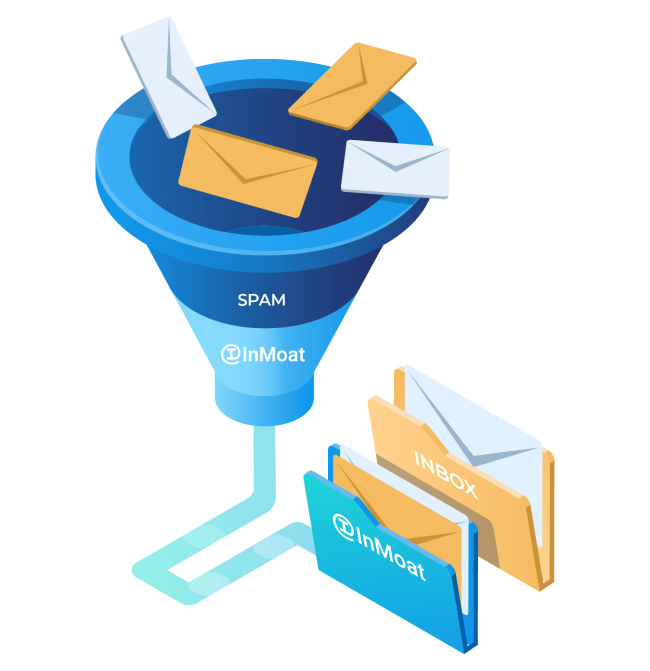 A funnel filtering emails to @InMoat and Inbox folders