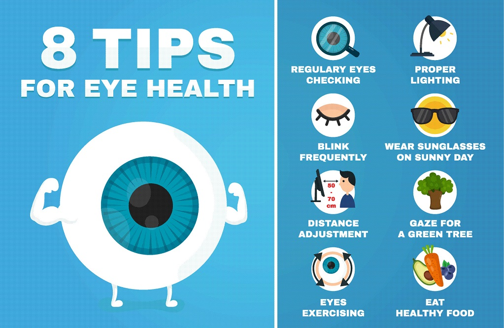 Tips to Increase Eyesight