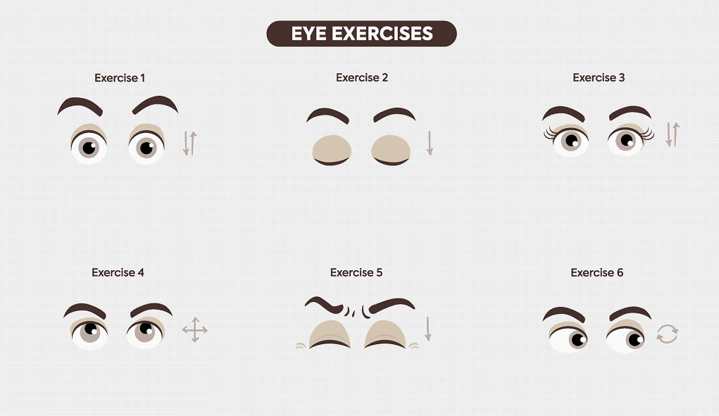 How to Exercise Your Eyes