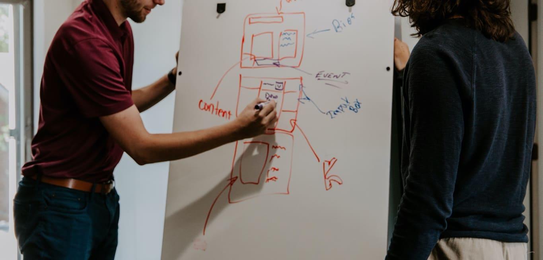 Planering på en whiteboard
