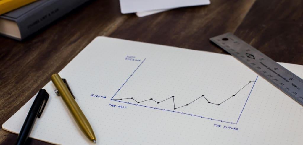 Bild med grafer|3 aspekt martech stack|Funktioner
