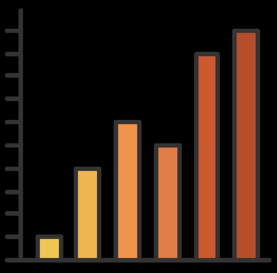 Analytics, Tag Manager & Segmentation