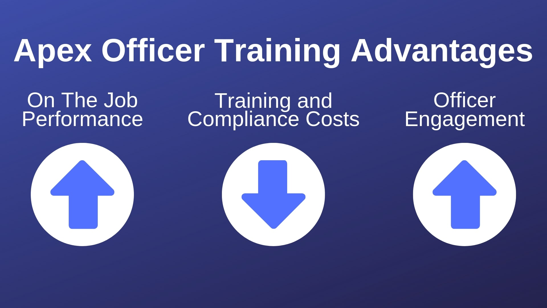 Apex Officer Simulator Training Advantages