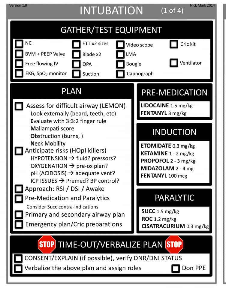 Airway intubation checklist 1