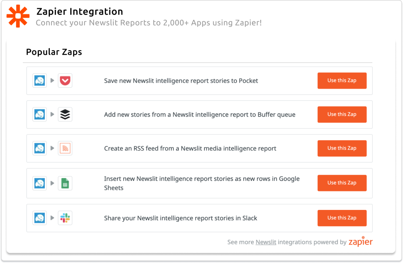zapier-integration-image